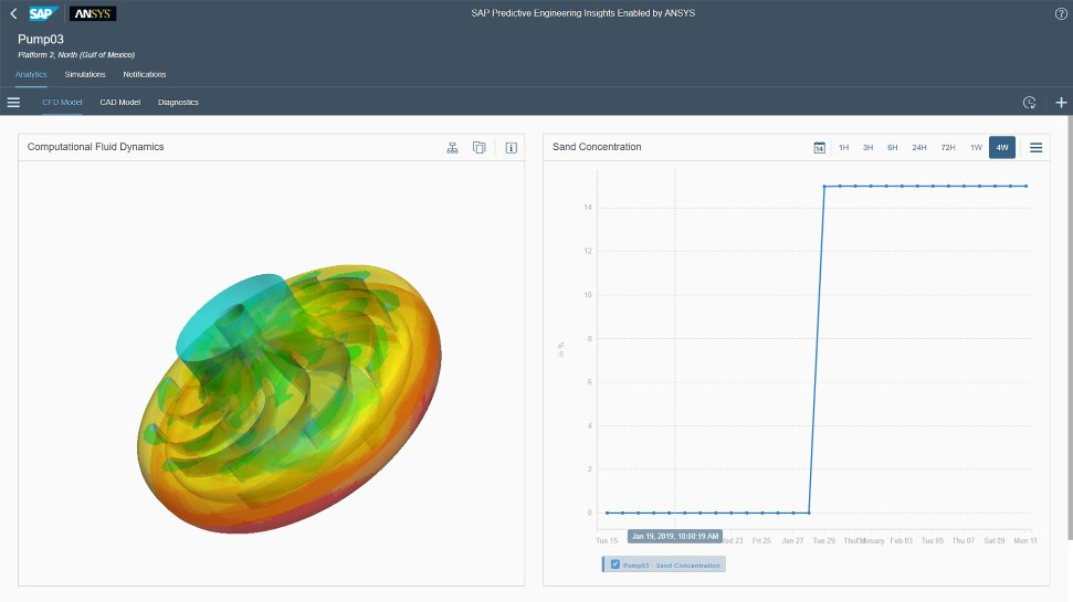 Screenshot of SAP Predictive Engineering Insights enabled by ANSYS