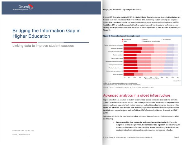Screenshot of a report on using technology to support student success