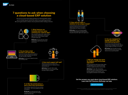 Screenshot of an infographic, with tips for navigating complex cloud ERP selection decisions