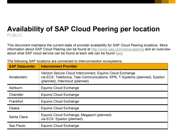 Image of a document about the available locations for SAP Cloud Peering