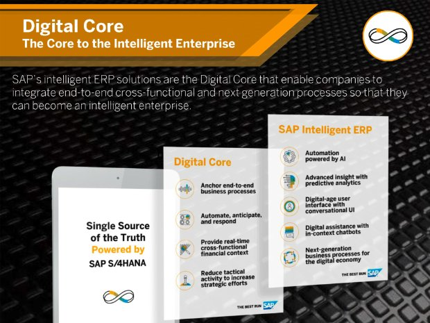 Image of Digital Core infographic