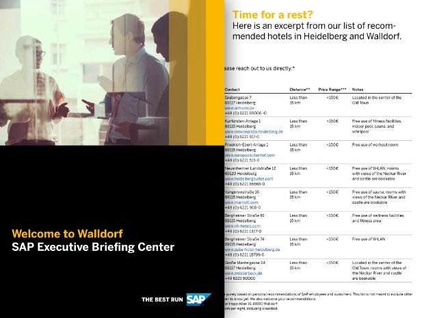 Screenshot of the SAP EBC Walldorf, Germany visitor's guide