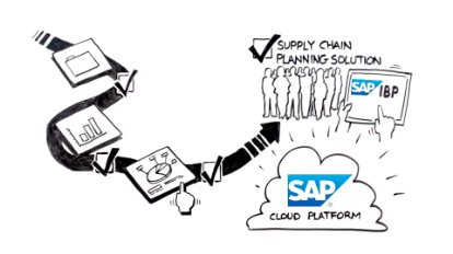 Screenshot of the video on SAP Integrated Business Planning