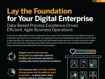 Screenshot of infographic detailing how to lay the foundation of an intelligent enterprise with operational process excellence solutions from SAP