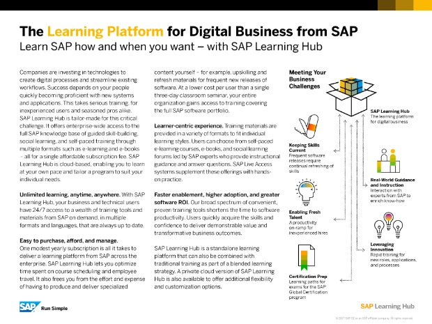Image from information sheet exploring SAP Learning Hub
