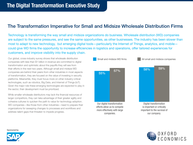 Screenshot of The Digital Transformation Executive Study by Oxford Economics