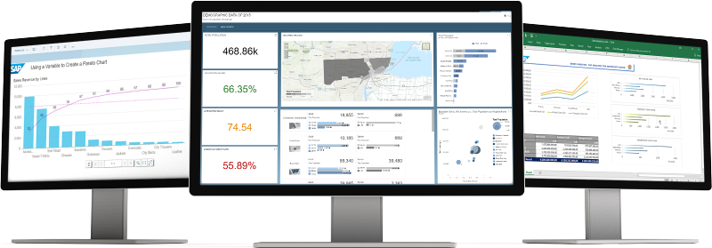 Screenshots of SAP BusinessObjects Business Intelligence suite being used by a company to give business users access to anytime, anywhere analytics and insights