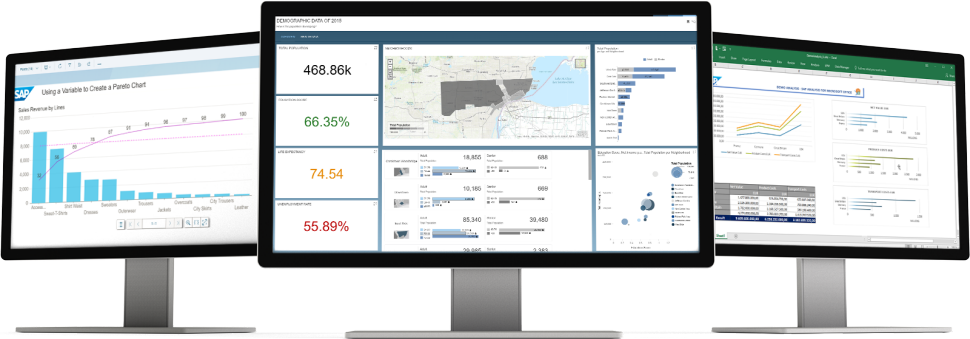 Screenshots of SAP BusinessObjects Business Intelligence suite in 3 monitors