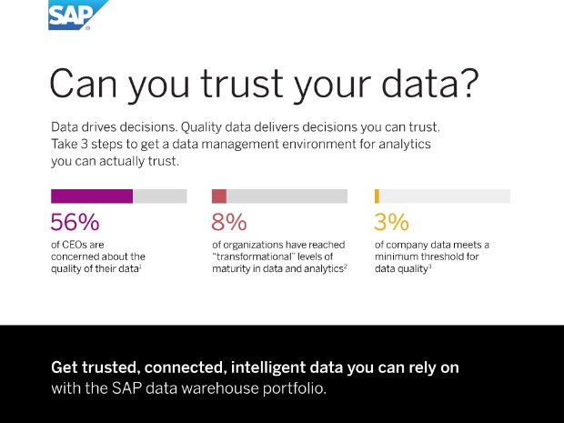 image de l'infographie sur SAP HANA Data Management Suite