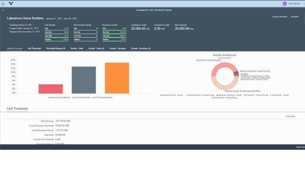 Image of SAP Incentive Administrative software