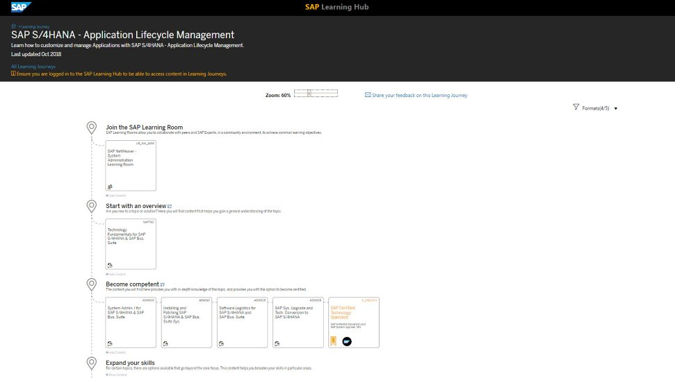 Beispiel Learning Journey für  SAP S/4HANA – Application Lifecycle Management