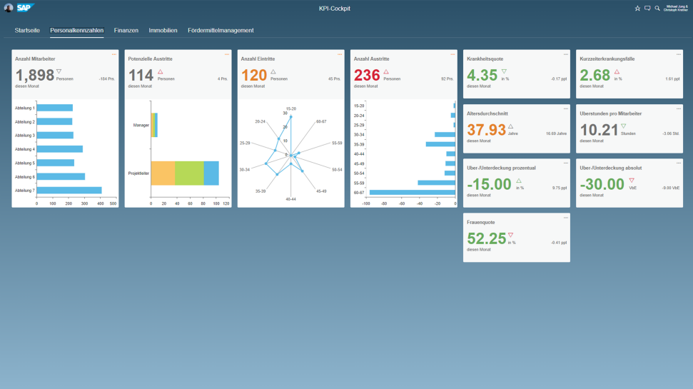 Screenshot of SAP Lumira
