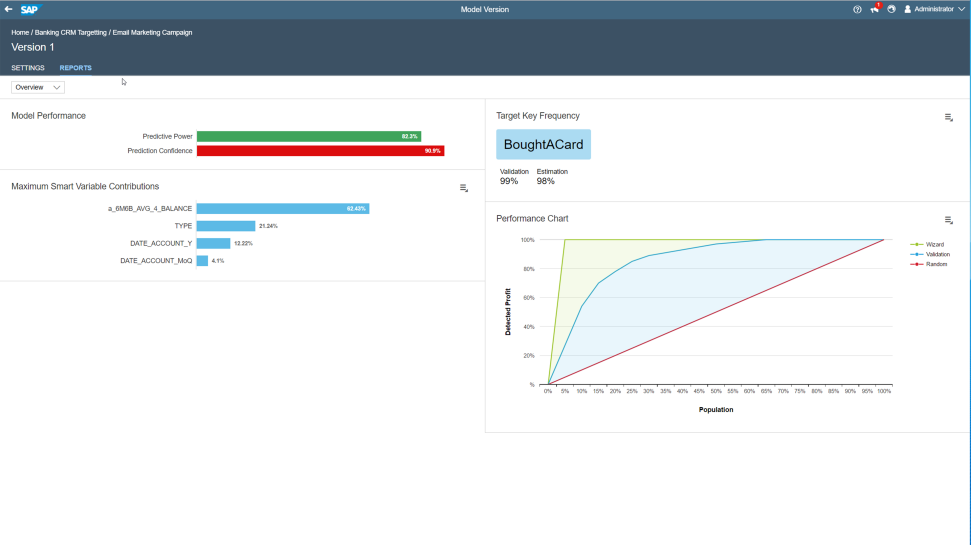 Screenshot of SAP Predictive Analytics