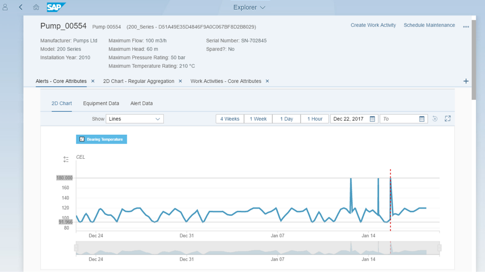 Screenshot of  the SAP Predictive Maintenance and Service
