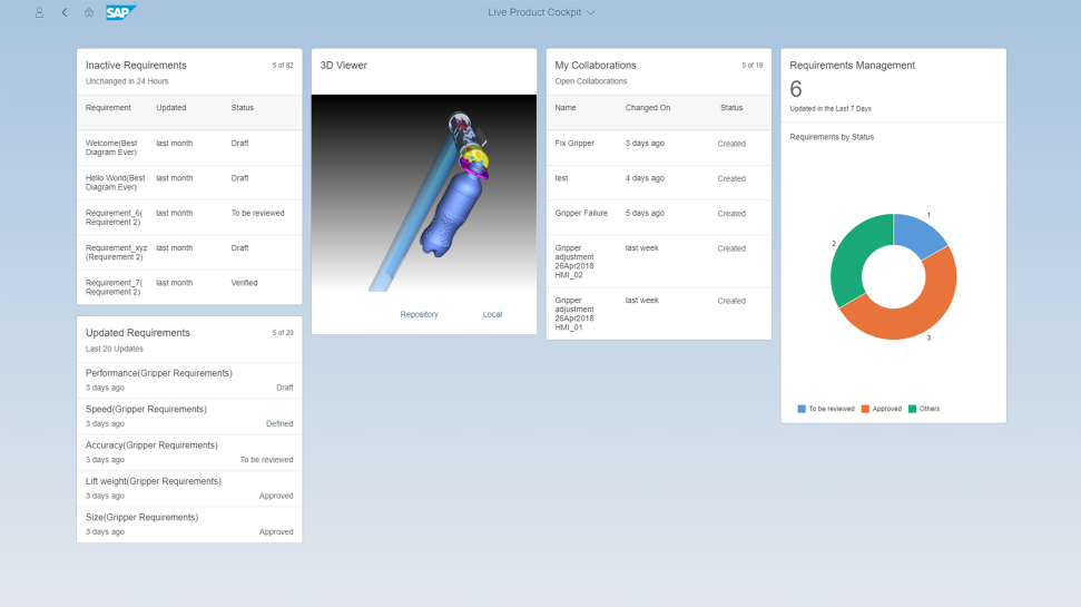 Screenshots of SAP S/4HANA Cloud for intelligent product design used to support product development