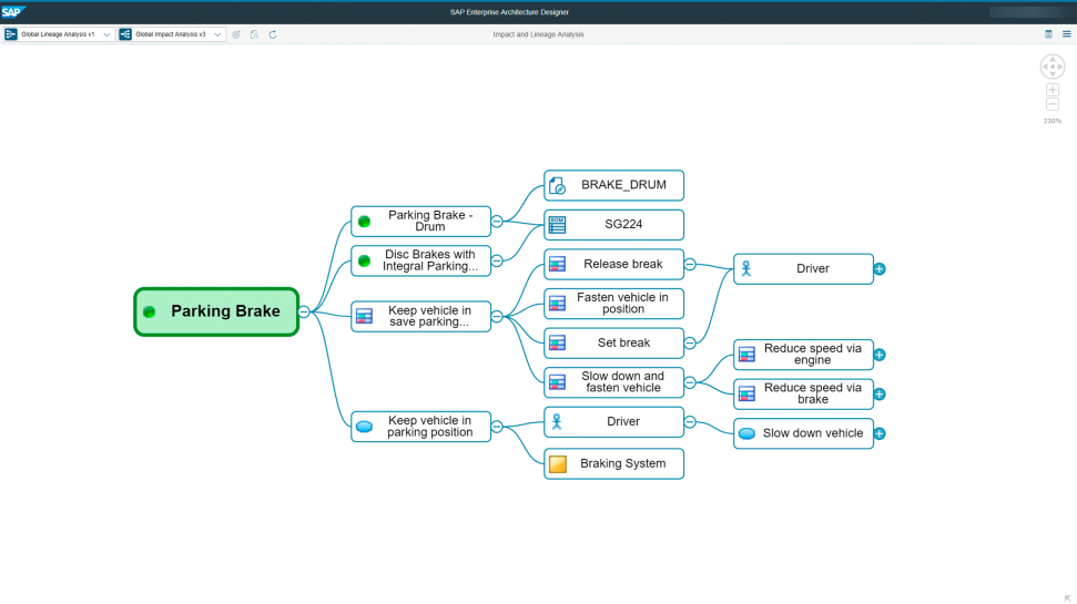 Screenshots of SAP S/4HANA Cloud for intelligent product design showing capabilities
