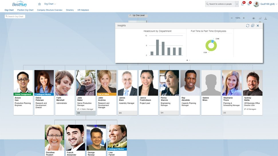 Screenshot of SAP SuccessFactors Employee Central, a cloud-based core HR and payroll system