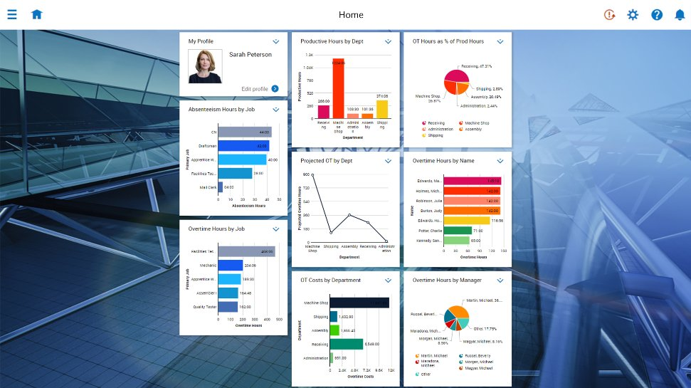 Screenshot of SAP Time Management application featuring an overtime dashboard
