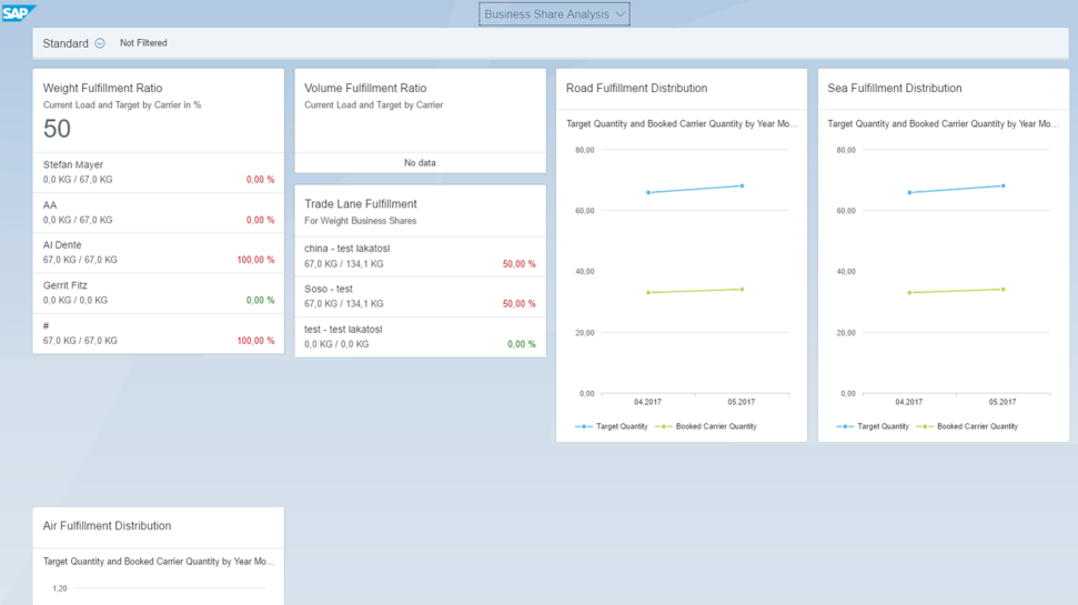 Screenshot of transportation and logistics information in SAP Transportation Management