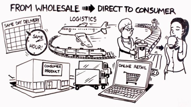 Schermata del video che mostra la Digital Supply Chain of One