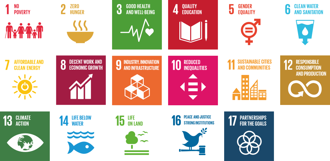SAP and UN Global Goals